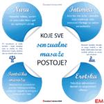 senzualne masaze